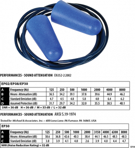 Portwest Detectable Corded PU Ear Plug (200 pairs) (EP30)